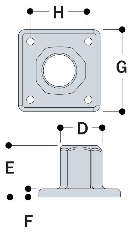 L150 (tech)