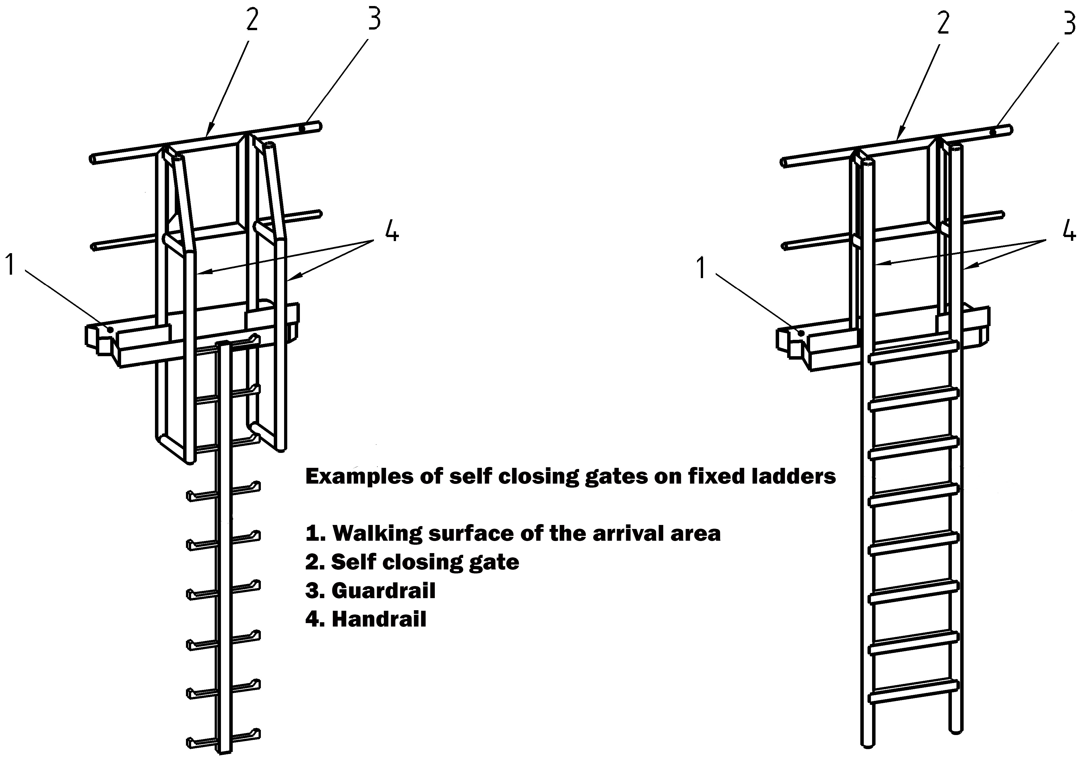 BS14122 fixed ladder safety